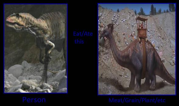 Giganotosaurus Eats Bronto-Crane Meat