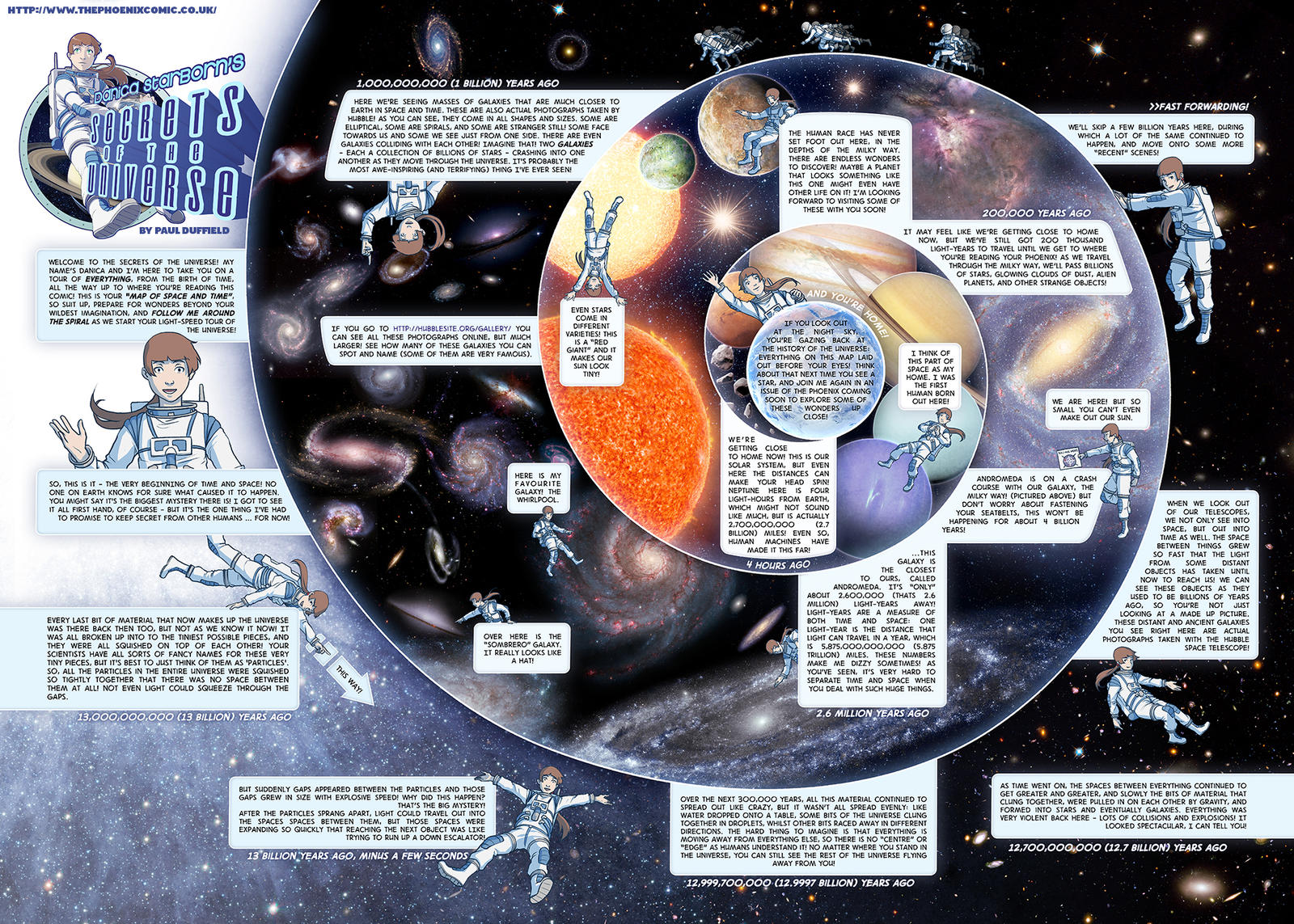 The History of the Universe by spoonbard on DeviantArt