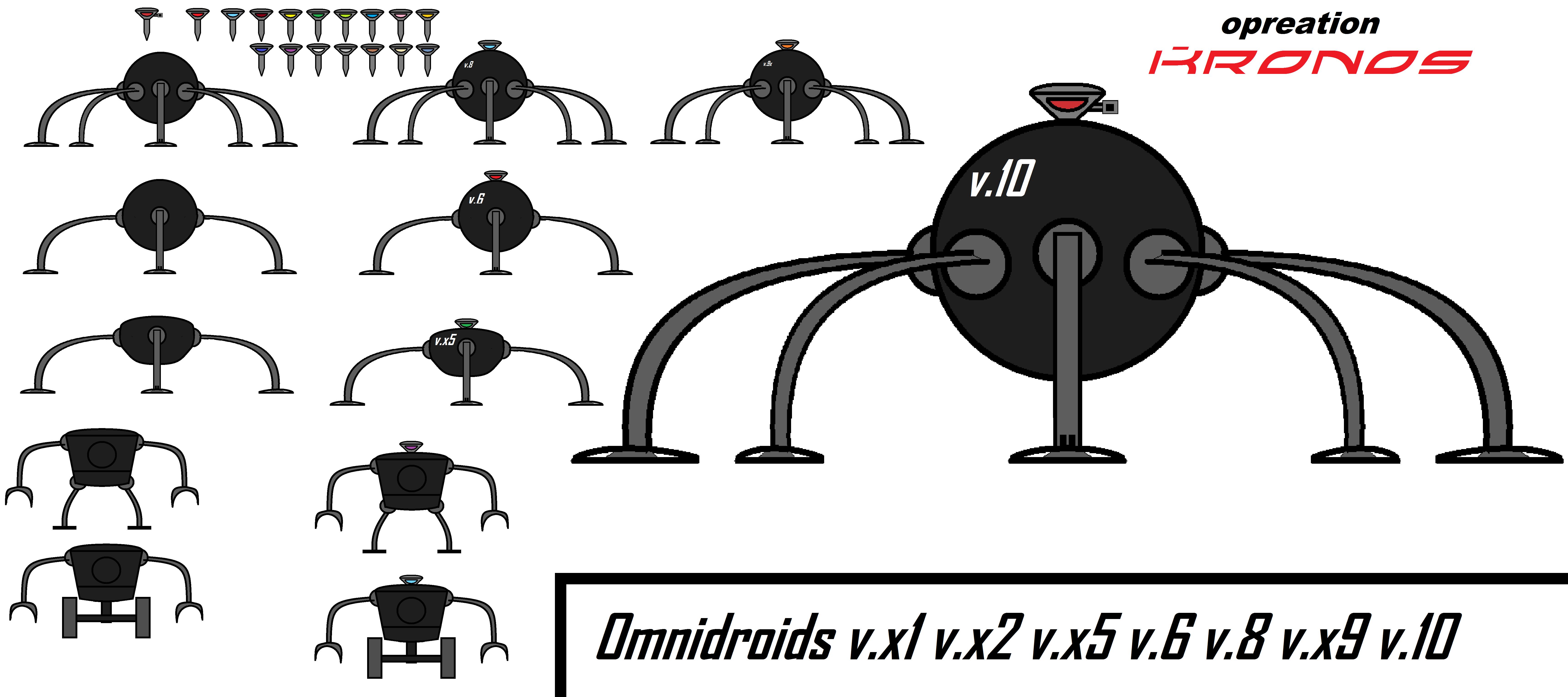 Omnidroid 2