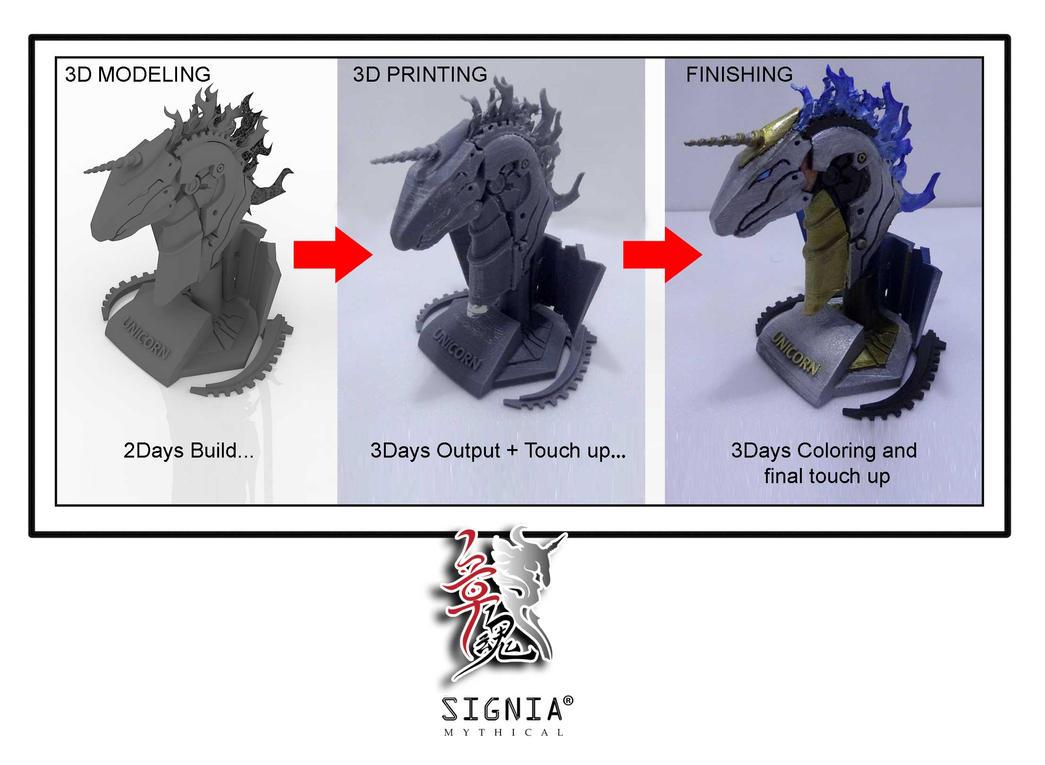 3D printing Signia by Kaieitenjitsu