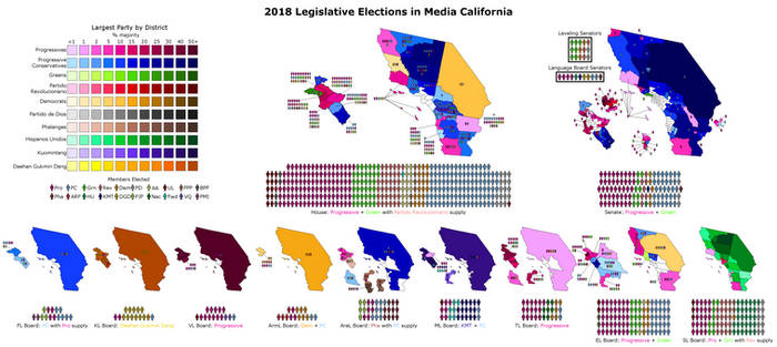 Media California