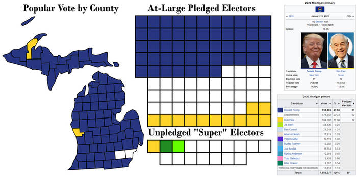 Around the Country in 80 Candidates - Michigan pt1