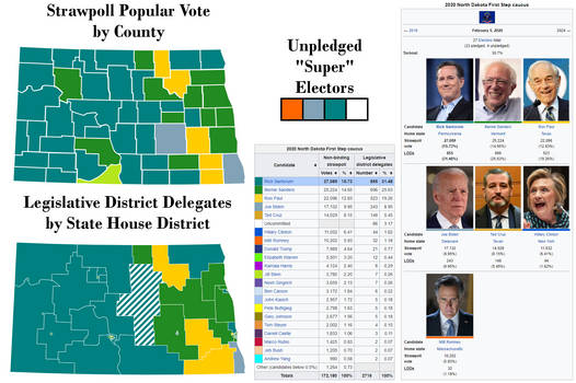 Around the Country in 80 Candidates-North Dakota 1