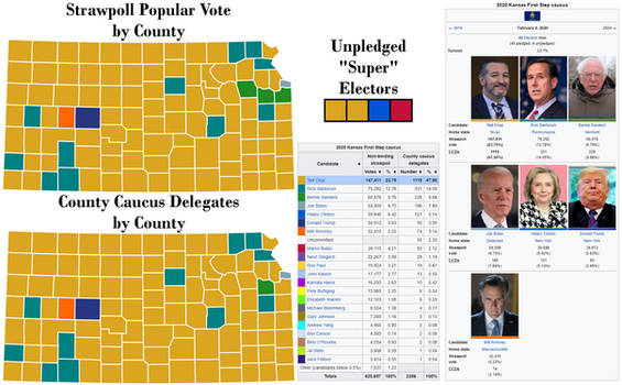 Around the Country in 80 Candidates - Kansas pt1