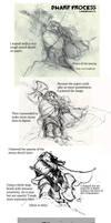 Dwarf Process Tutorial by Wildweasel339