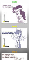 Insult levels by Heir-of-Rick