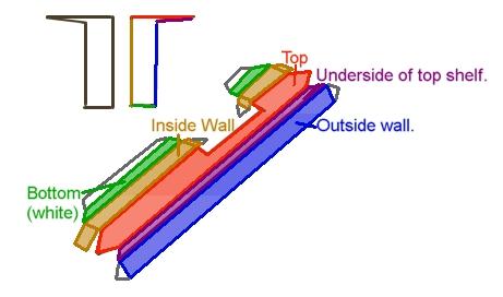 Guiderail Explanation