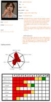 Character InformationSheet 2