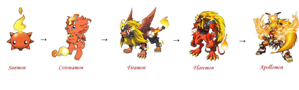 Lunamon Evolution Chart Coronamon's DigiVoluti...