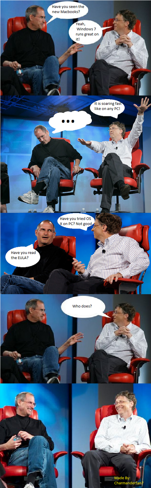 Bill Gates + Steve Jobs Comic by charmanderfan7