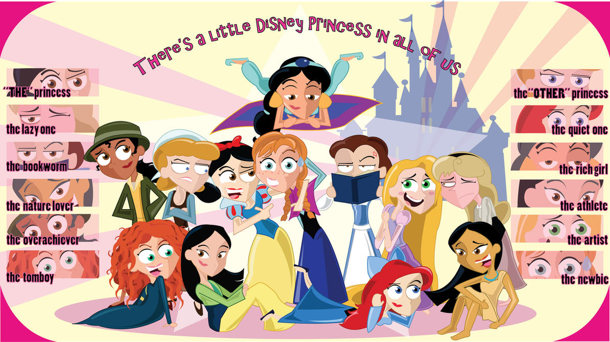 Which Disney Princess are you? by xeternalflamebryx on DeviantArt