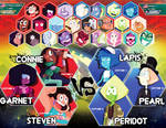 Steven Universe - Fighting Gems Character Select