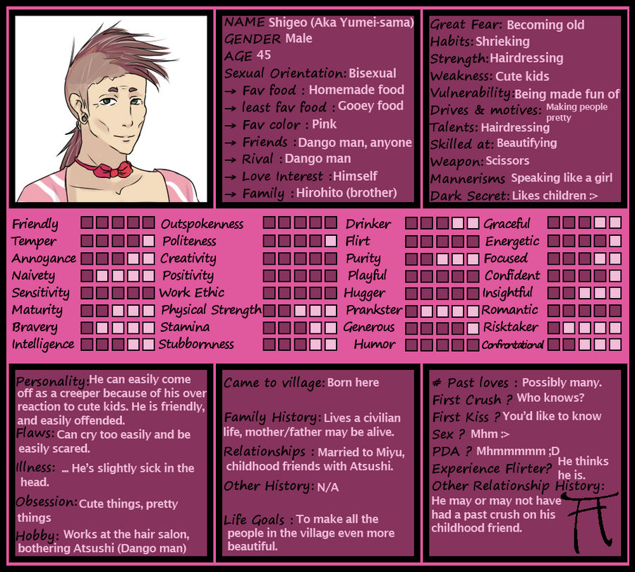 Official Materials - PERSONALITY PROFILES on