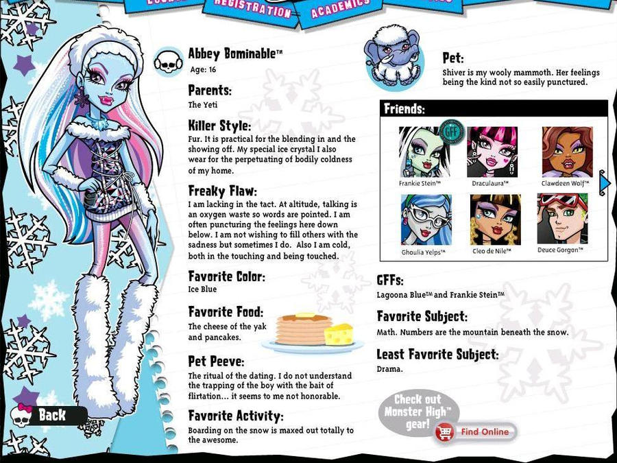 Drones And Drabbles Monster High Opinions