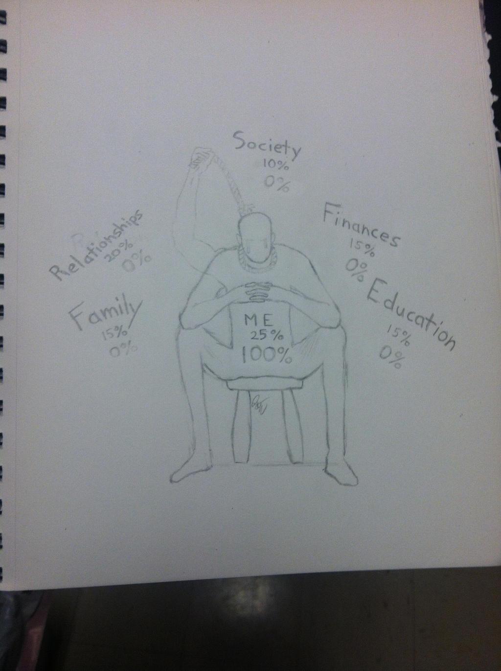 Stressors. by Pie-thief