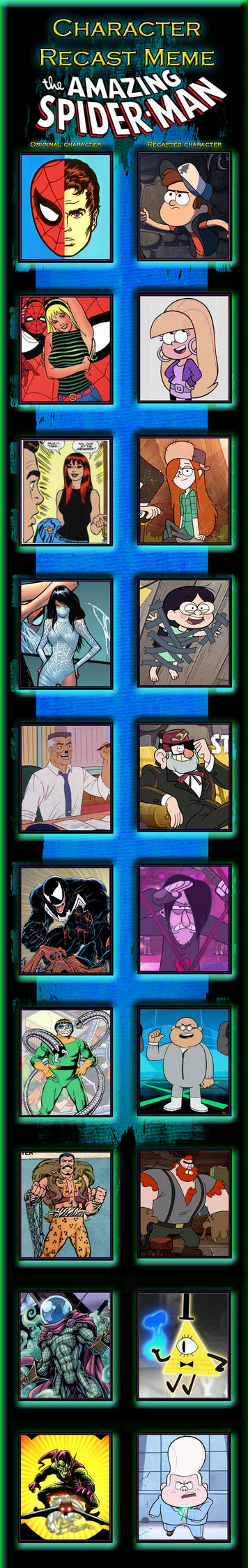 Character Recast Meme - Spider-Man/Gravity Falls by killb94