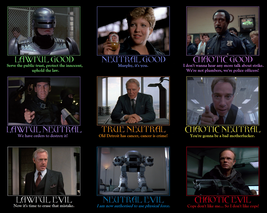 robocop_alignment_chart_by_killb94 d8uu2im robocop alignment chart by killb94 on deviantart