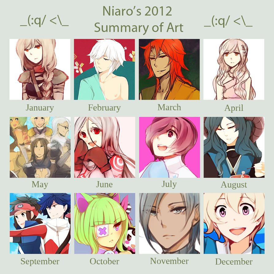 2012 Summary by niaro