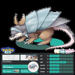 Pokemon Dyko - Cindillo