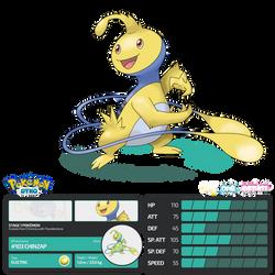 Pokemon Dyko - Chinzap by BlackySpyro