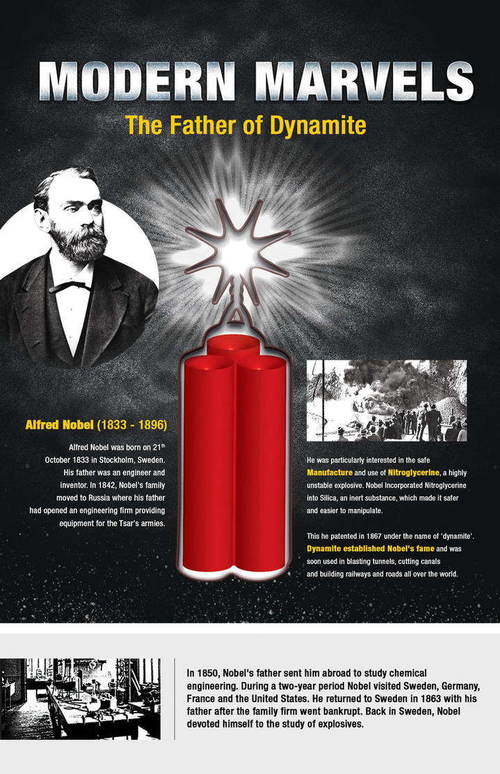 alfred nobels work Alfred nobel: swedish chemist and industrialist who invented dynamite and founded the nobel prizes.