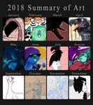 Art Summary 2018