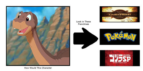 How Would Littlefoot Look in GOT Pokemon and G:SP