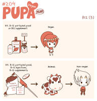 #204: B12 (3) by Pupaveg