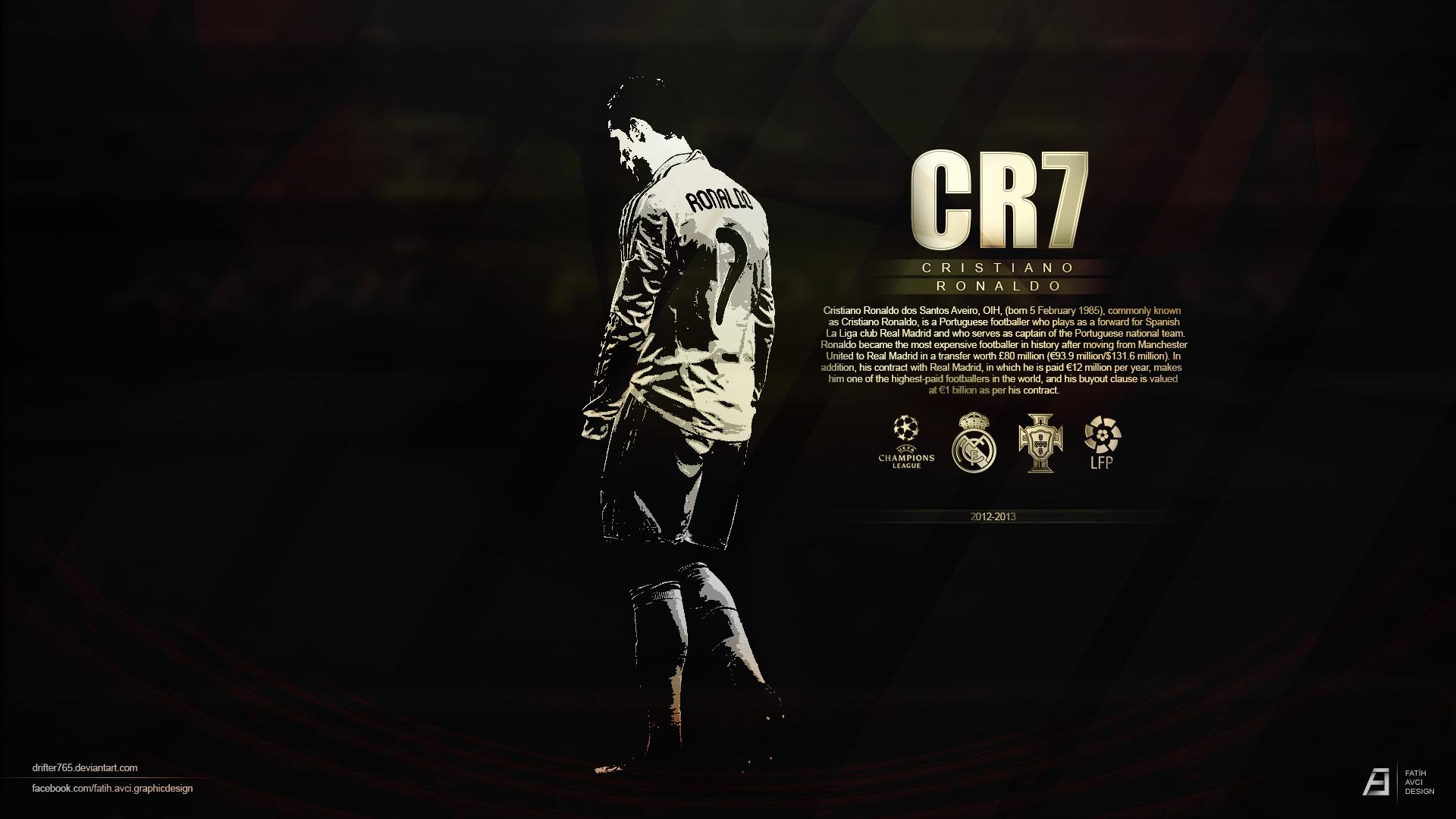 Cristiano Ronaldo by drifter765