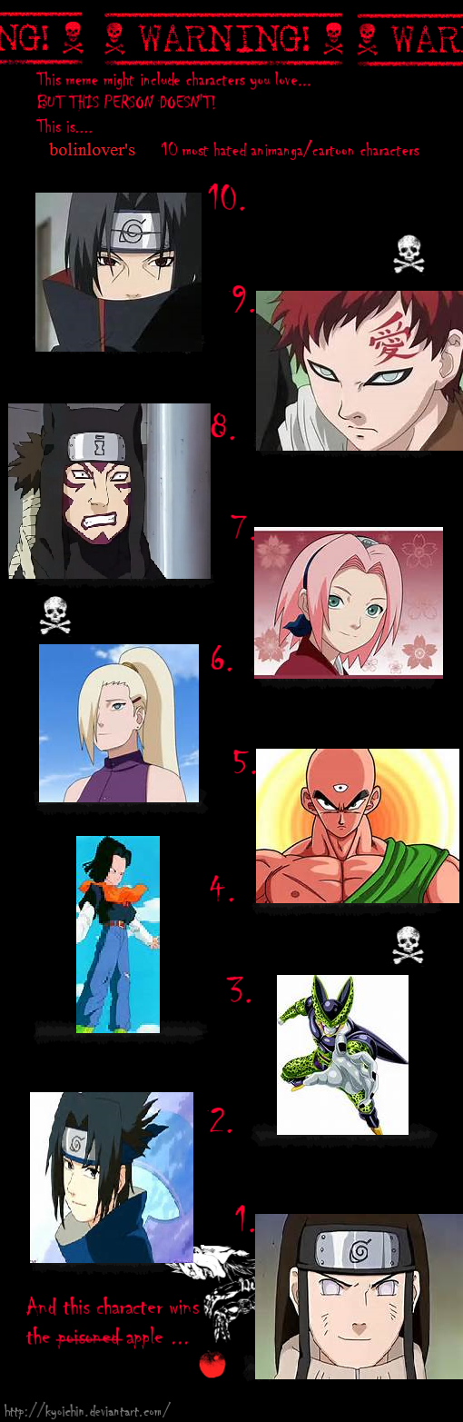 Top 6 Anime Characters : My top most hated anime manga characters by bolinlover