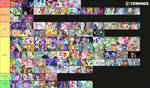 My Little Pony/Equestria Girls Ships Tier Rankings by Matthiamore