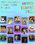 15 of the Best Dads/Dad Figures by Matthiamore