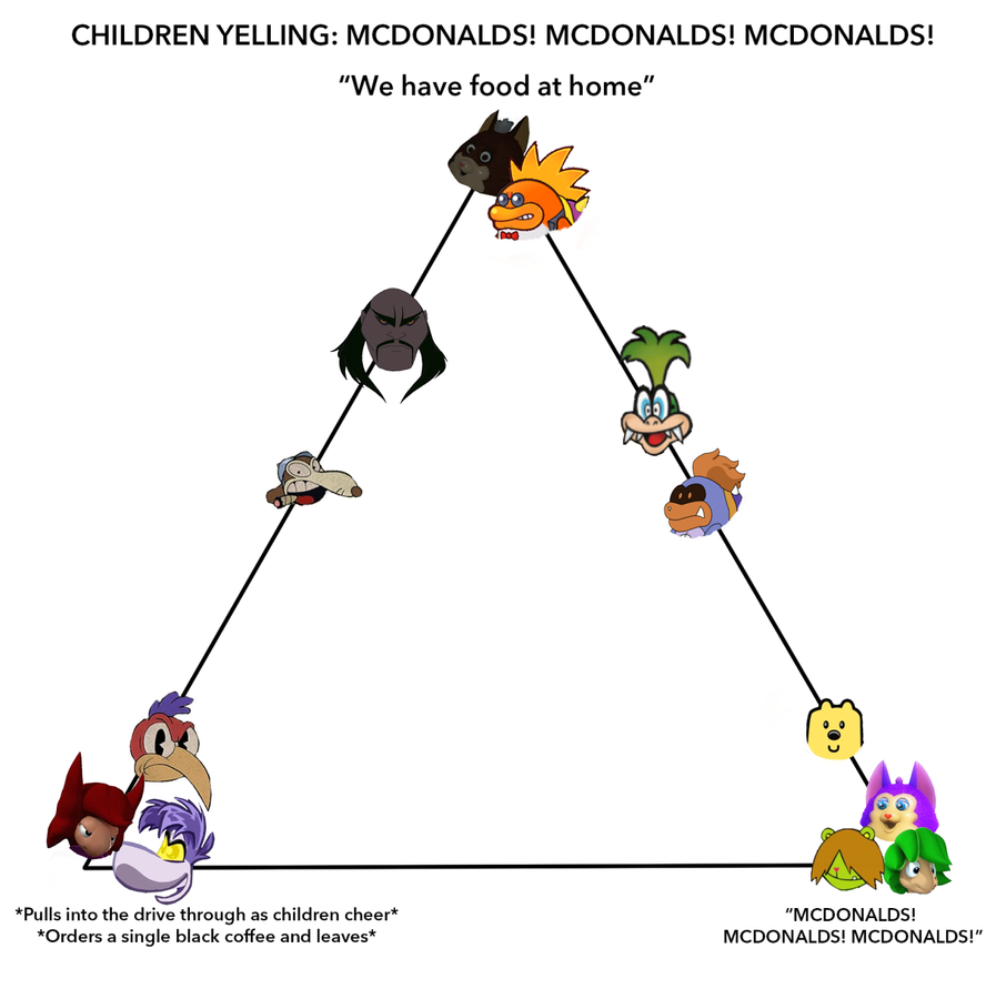 children yelling mcdonalds (ft. characters i like) by ...