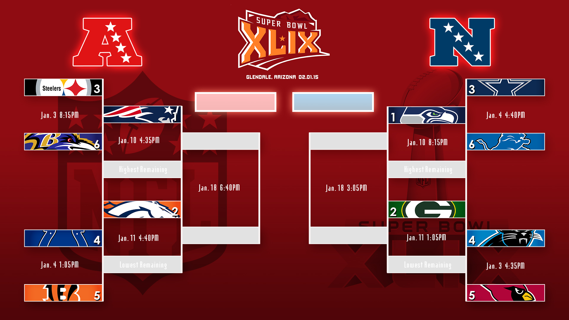 Nfl Playoffs 2015 By Symplearts On Deviantart