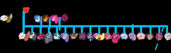 {Candyverse} Pinkie Pie Family Tree by ashyfur524