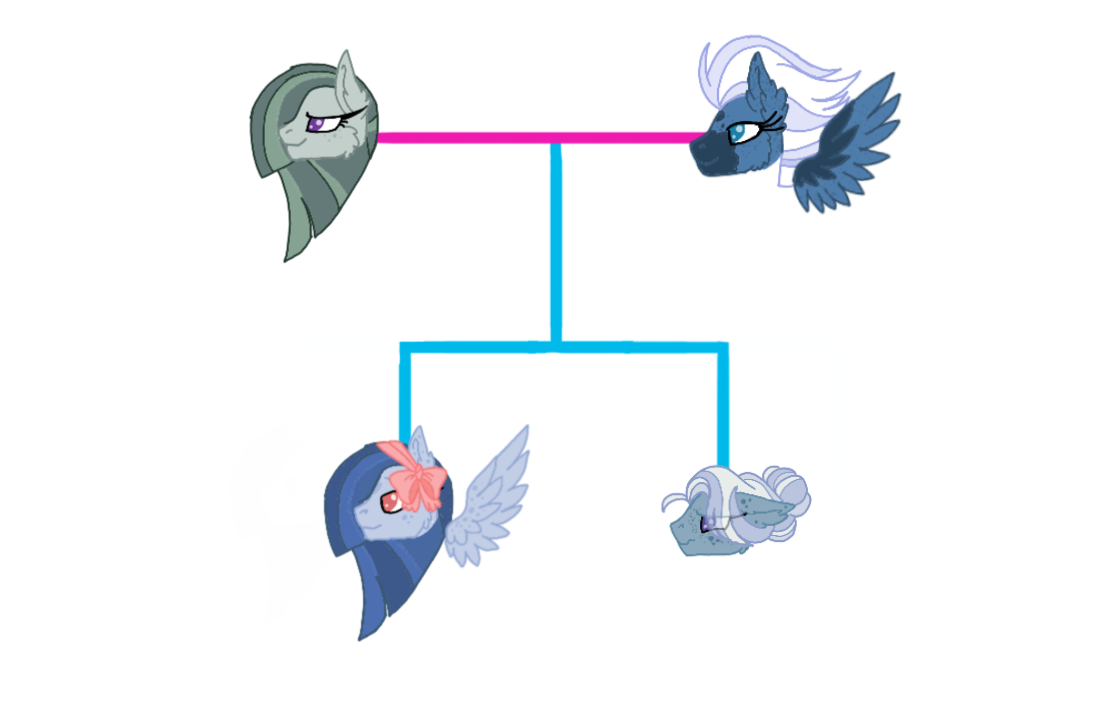 {Candyverse} MarbleGlider Family Tree by ashyfur524