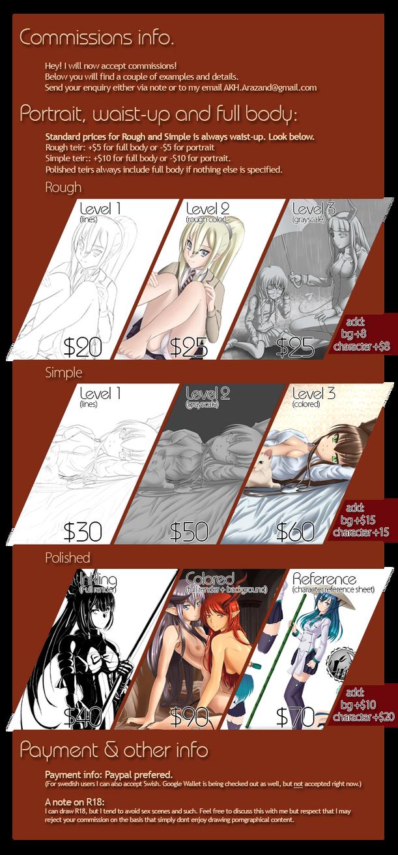 Commission-layout by Arazand