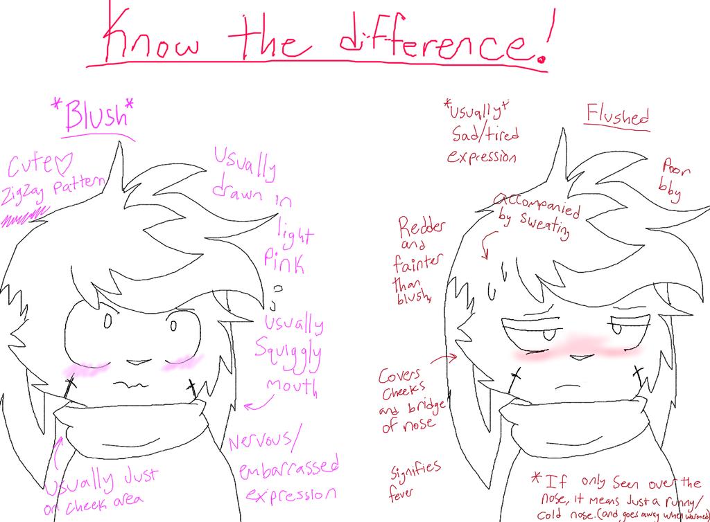 Blush vs Flush by HailsynVulpes