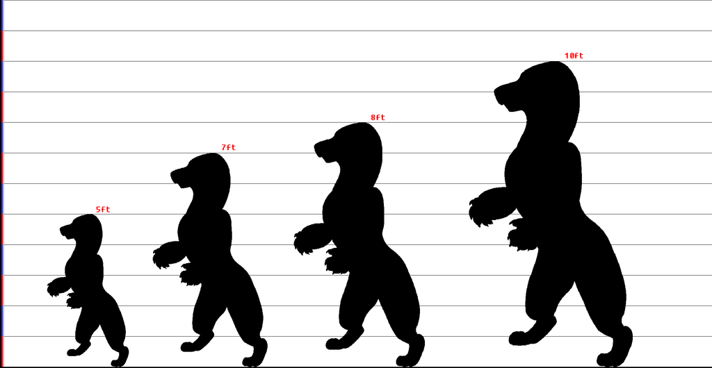 Hastebeurrow Size Chart by Trimmed-Up-Topiary