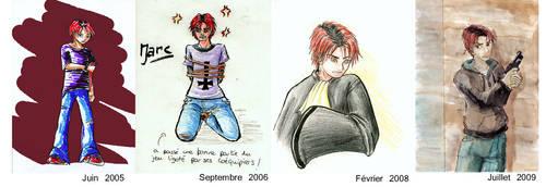 Marc -evolution by Eleithel