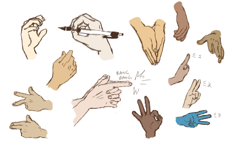 characterizing hands