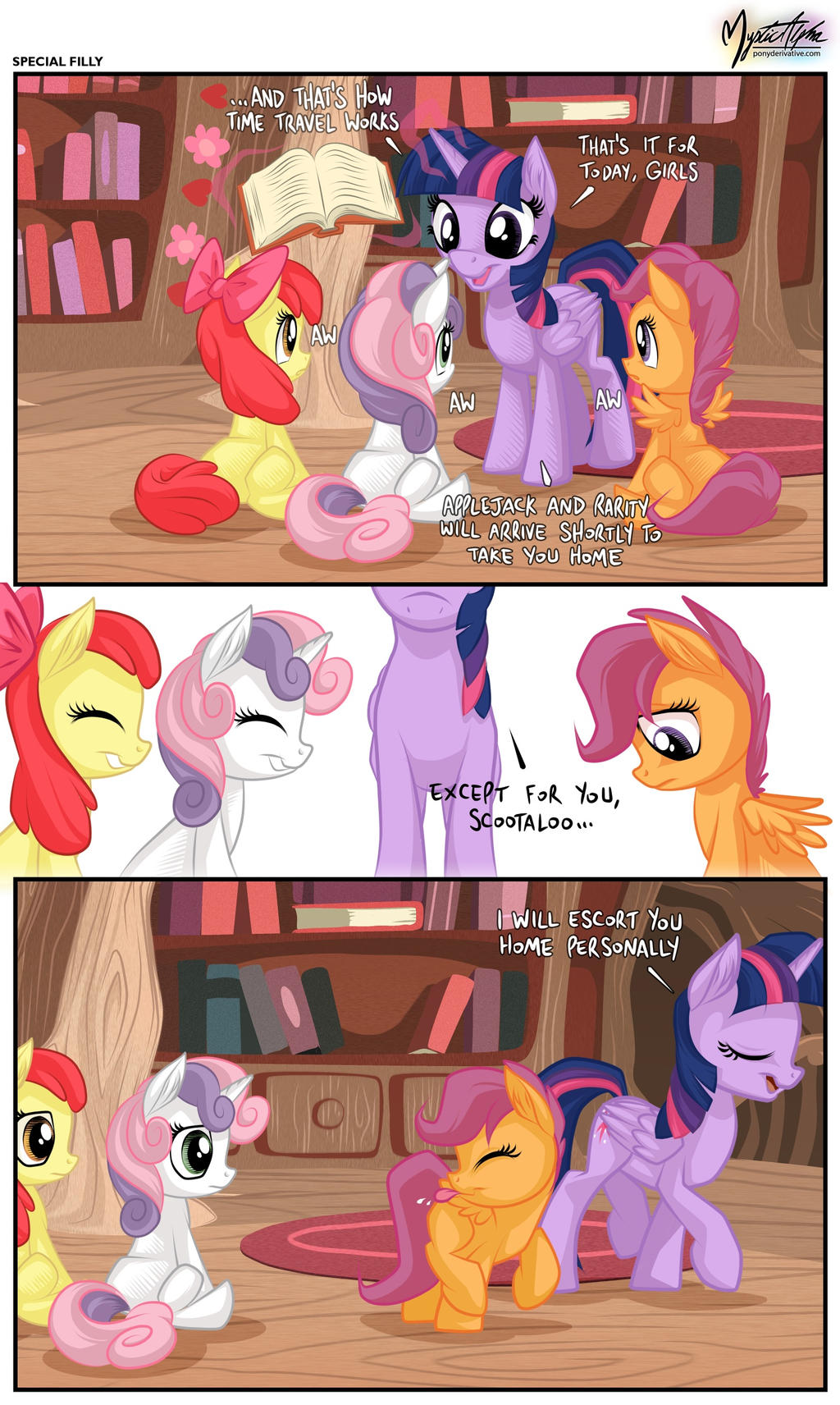 Twilight and the CMC