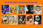 10 Characters I Like But Everyone Else Hates 07