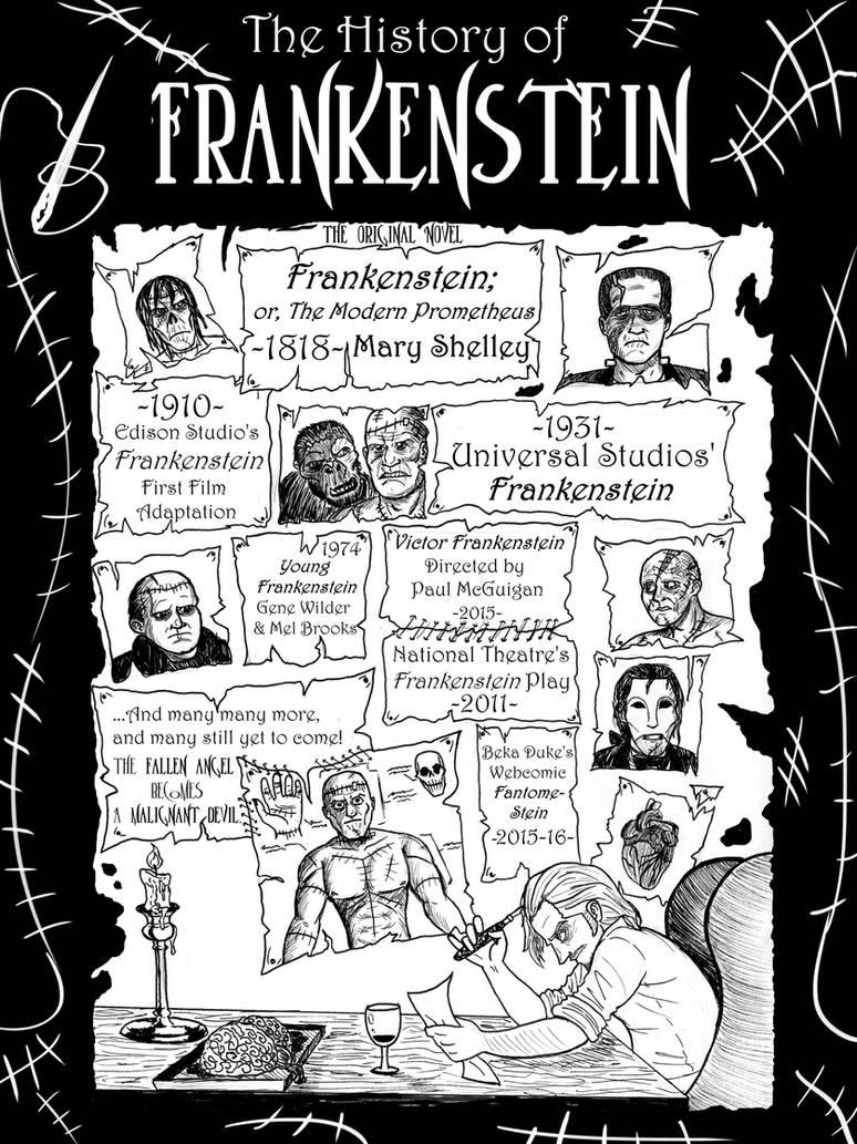 A (Brief) History of Frankenstein