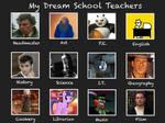 My Dream School Teachers