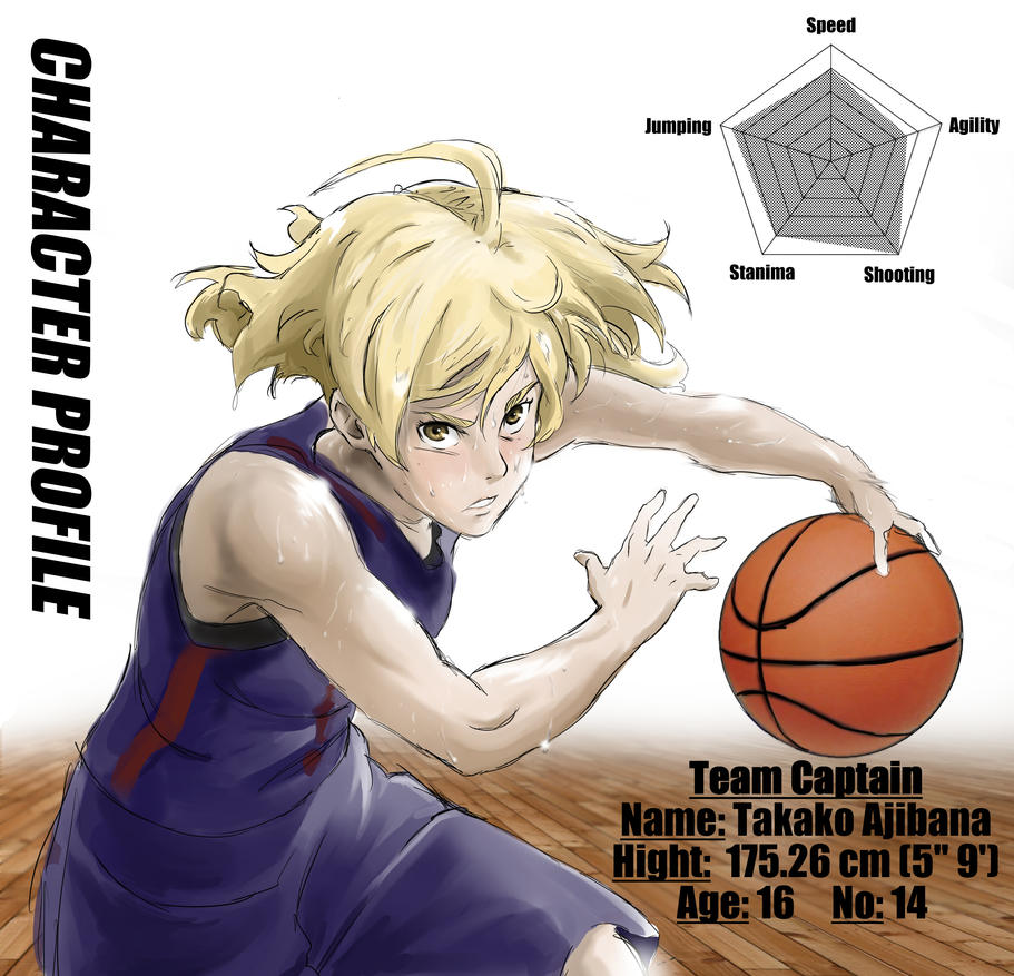 Character Profile Takara Basket by MichiruYami