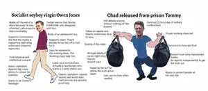 Virgin Owen Jones vs Chad Tommy Robinson