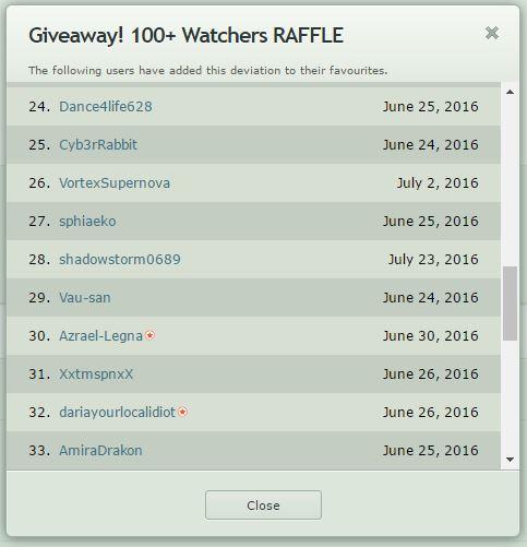 Winner 2 by b1tterRabbit