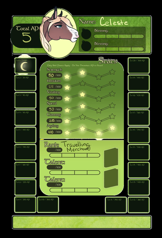 Celeste's AP Tracker by LoneWolf0223