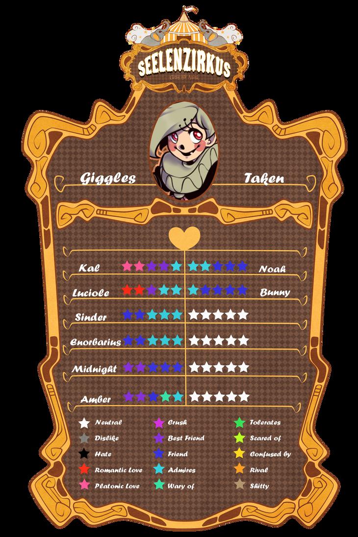 SZ: Giggles Heart Chart by pianobelt0